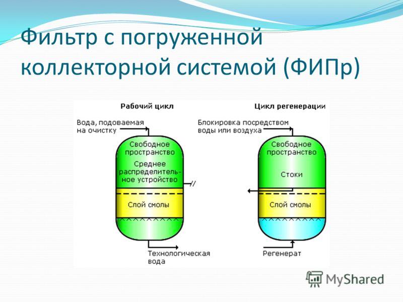 Фильтр с погруженной коллекторной системой (ФИПр)