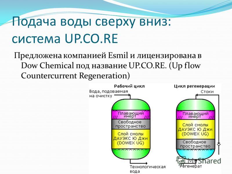 Подача воды сверху вниз: система UP.CO.RE Предложена компанией Esmil и лицензирована в Dow Chemical под название UP.CO.RЕ. (Up flow Countercurrent Regeneration)