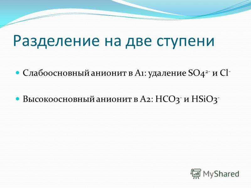Разделение на две ступени Слабоосновный анионит в A1: удаление SO4 2- и Cl - Высокоосновный анионит в A2: HCO3 - и HSiO3 -