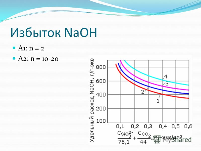 Избыток NaOH A1: n = 2 A2: n = 10-20