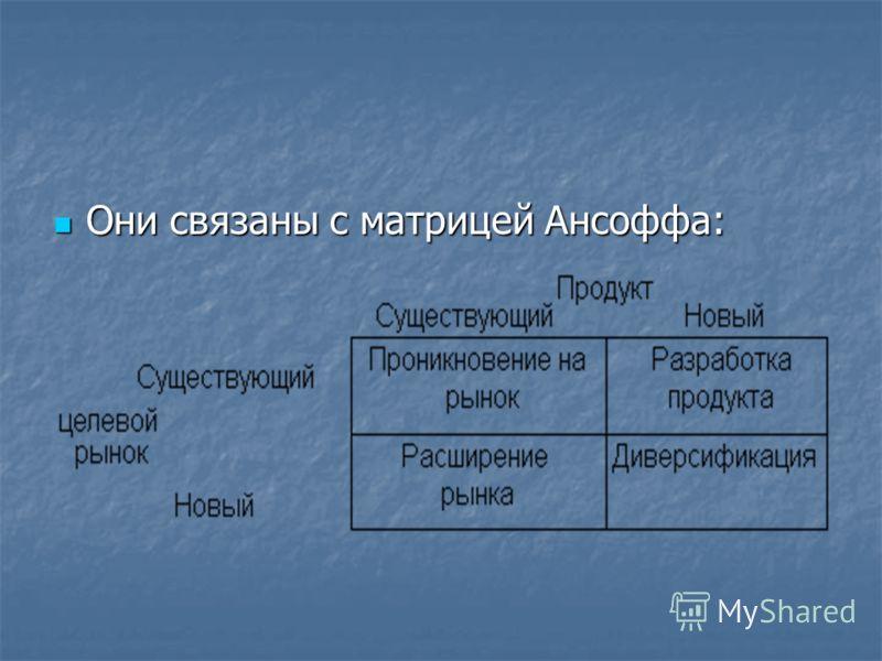 Они связаны с матрицей Ансоффа: Они связаны с матрицей Ансоффа: