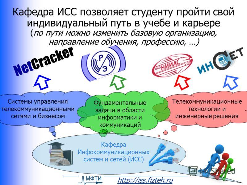 http://iss.fizteh.ru Кафедра ИСС позволяет студенту пройти свой индивидуальный путь в учебе и карьере (по пути можно изменить базовую организацию, направление обучения, профессию, …) 1 NetCracker Системы управления телекоммуникационными сетями и бизн