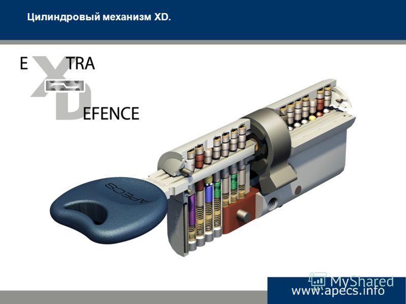 Цилиндровый механизм XD.