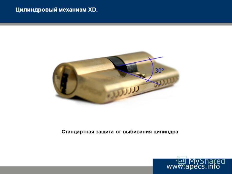 Цилиндровый механизм XD. Стандартная защита от выбивания цилиндра