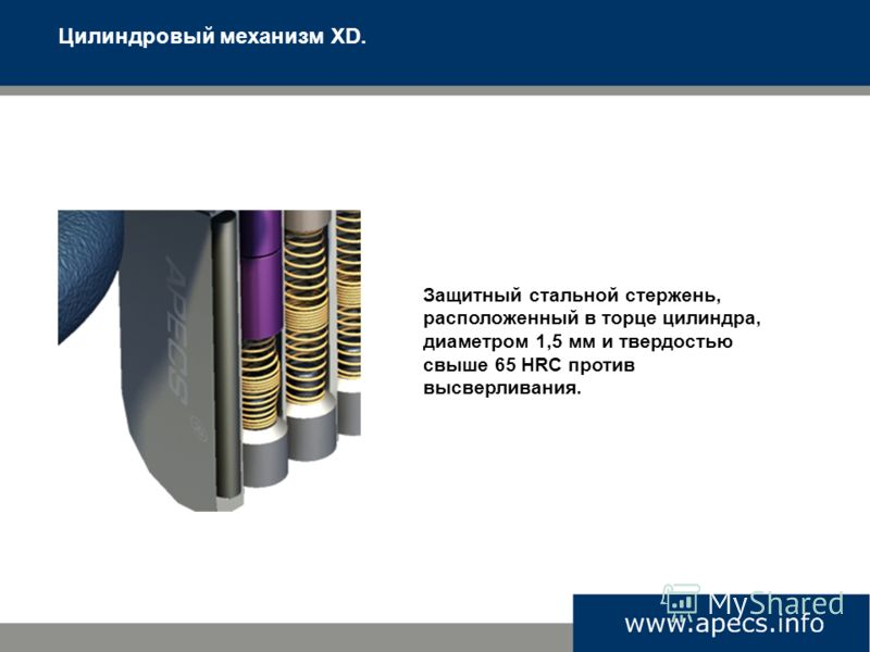 Защитный стальной стержень, расположенный в торце цилиндра, диаметром 1,5 мм и твердостью свыше 65 HRC против высверливания.