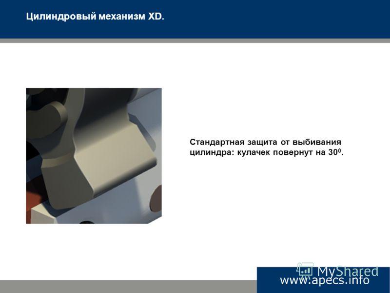 Цилиндровый механизм XD. Стандартная защита от выбивания цилиндра: кулачек повернут на 30 0.