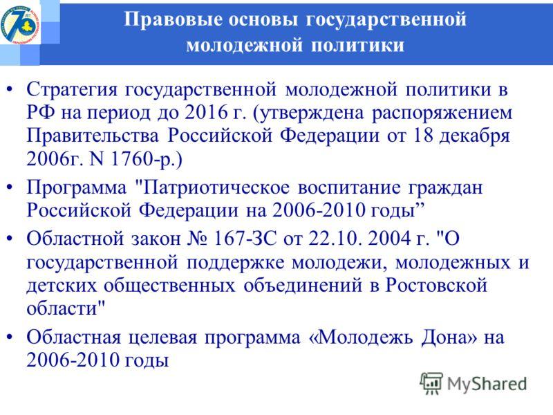 Правовые основы государственной молодежной политики Стратегия государственной молодежной политики в РФ на период до 2016 г. (утверждена распоряжением Правительства Российской Федерации от 18 декабря 2006г. N 1760-р.) Программа