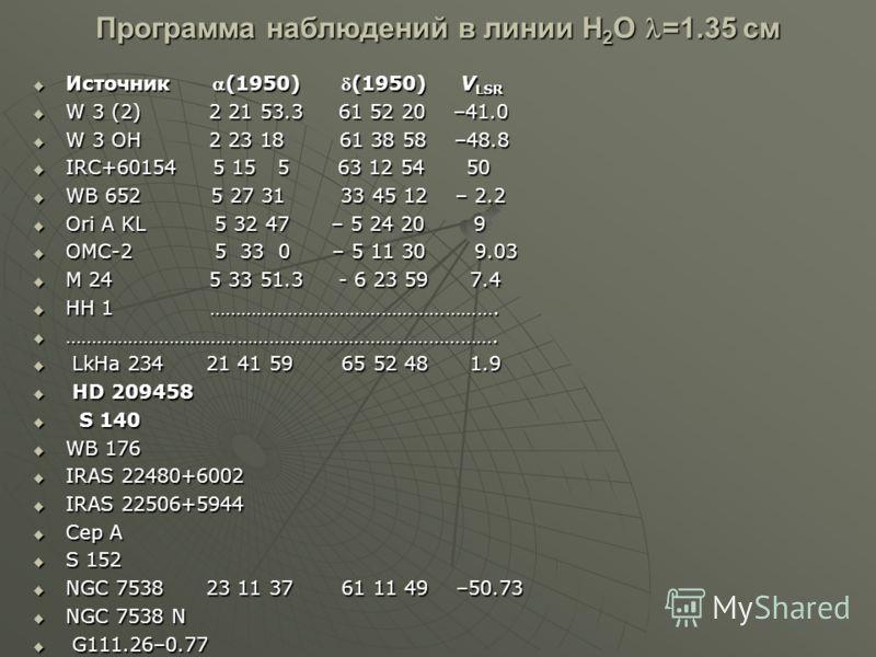 Источник (1950) (1950) V LSR Источник (1950) (1950) V LSR W 3 (2) 2 21 53.3 61 52 20 –41.0 W 3 (2) 2 21 53.3 61 52 20 –41.0 W 3 OH 2 23 18 61 38 58 –48.8 W 3 OH 2 23 18 61 38 58 –48.8 IRC+60154 5 15 5 63 12 54 50 IRC+60154 5 15 5 63 12 54 50 WB 652 5