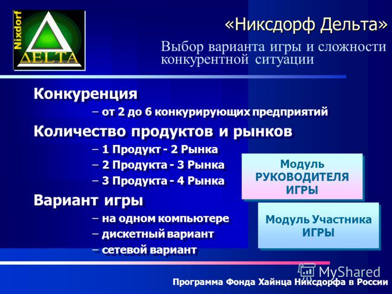 Программа Фонда Хайнца Никсдорфа в России «Никсдорф Дельта» Выбор варианта игры и сложности конкурентной ситуации Конкуренция – –от 2 до 6 конкурирующих предприятий Количество продуктов и рынков – –1 Продукт - 2 Рынка – –2 Продукта - 3 Рынка – –3 Про