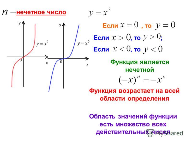 нечетное число Если, то Если, то ; Если, то Функция является нечетной Функция возрастает на всей области определения Область значений функции есть множество всех действительных чисел