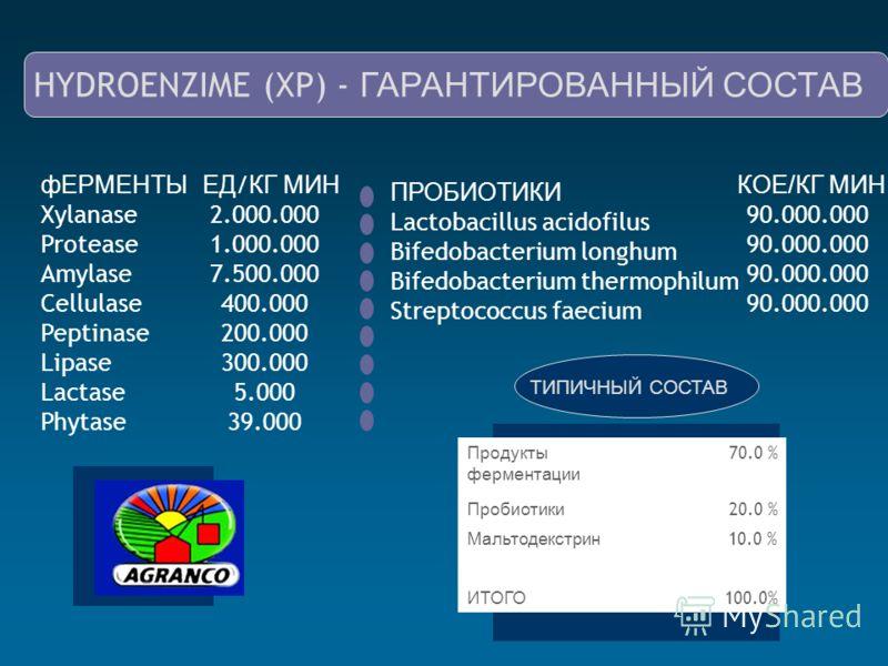 HYDROENZIME (XP) - ГАРАНТИРОВАННЫЙ СОСТАВ фЕРМЕНТЫ Xylanase Protease Amylase Cellulase Peptinase Lipase Lactase Phytase ЕД / КГ МИН 2.000.000 1.000.000 7.500.000 400.000 200.000 300.000 5.000 39.000 ПРОБИОТИКИ Lactobacillus acidofilus Bifedobacterium