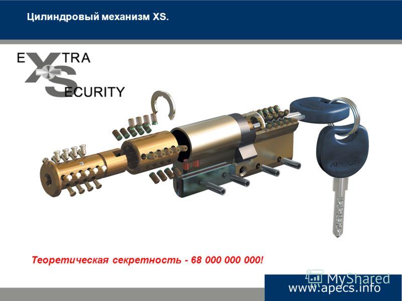 Цилиндровый механизм XS. Теоретическая секретность - 68 000 000 000!