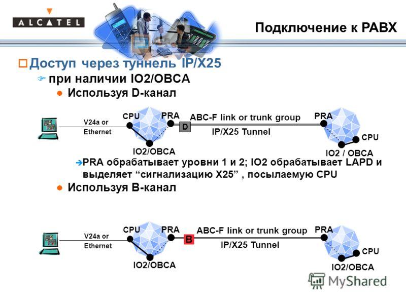 Доступ через туннель IP/X25 при наличии IO2/OBCA Используя D-канал PRA обрабатывает уровни 1 и 2; IO2 обрабатывает LAPD и выделяет сигнализацию X25, посылаемую CPU Используя B-канал CPU IP/X25 Tunnel ABC-F link or trunk group V24a or Ethernet PRA IO2