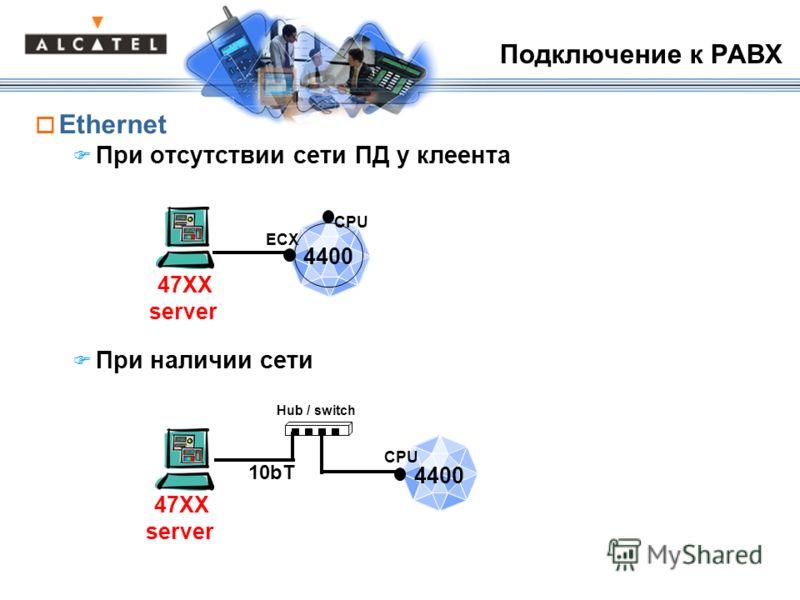 Ethernet При отсутствии сети ПД у клеента При наличии сети Подключение к PABX 47ХХ server 4400 CPU Hub / switch 47ХХ server 4400 ECX CPU 10bT