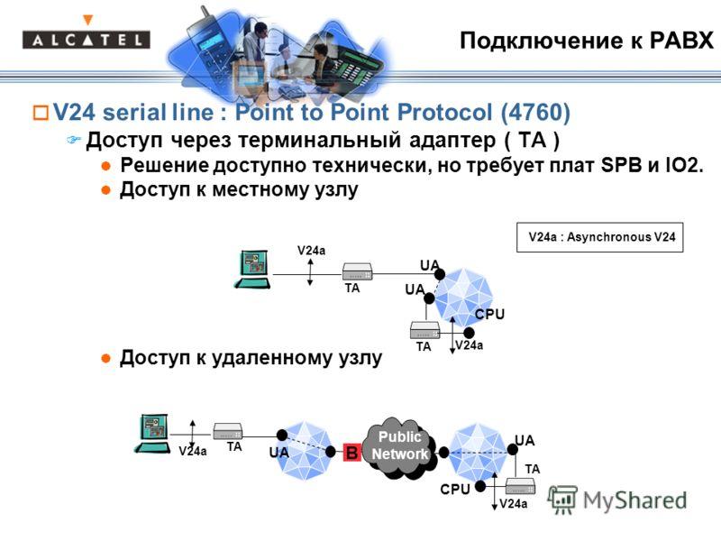 V24 serial line : Point to Point Protocol (4760) Доступ через терминальный адаптер ( TA ) Решение доступно технически, но требует плат SPB и IO2. Доступ к местному узлу Доступ к удаленному узлу V24a : Asynchronous V24 TA UA CPU UA V24a TA UA V24a UA