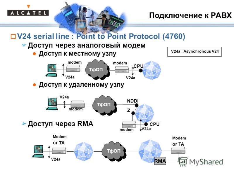 V24 serial line : Point to Point Protocol (4760) Доступ через аналоговый модем Доступ к местному узлу Доступ к удаленному узлу Доступ через RMA modem ТфОП V24a CPU modem V24a NDDI CPU Z V24a modem ТфОП V24a : Asynchronous V24 Modem or TA V24a ТфОП Mo