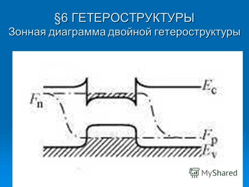§6 ГЕТЕРОСТРУКТУРЫ Зонная диаграмма двойной гетероструктуры