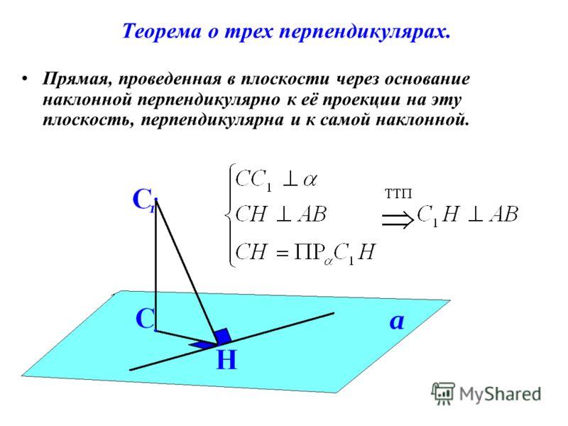 Теорема о трех перпендикулярах. Прямая, проведенная в плоскости через основание наклонной перпендикулярно к её проекции на эту плоскость, перпендикулярна и к самой наклонной.