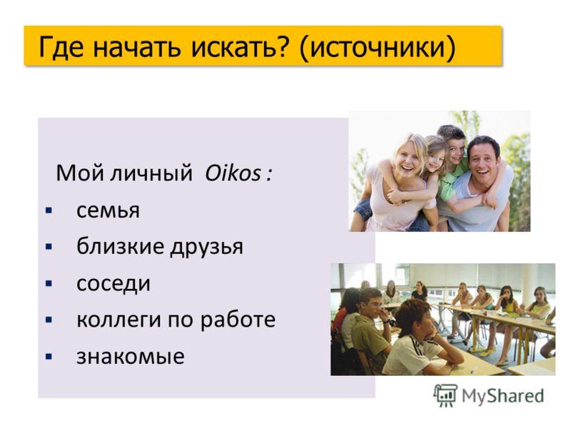 Мой личный Oikos : семья близкие друзья соседи коллеги по работе знакомые Где начать искать? (источники)