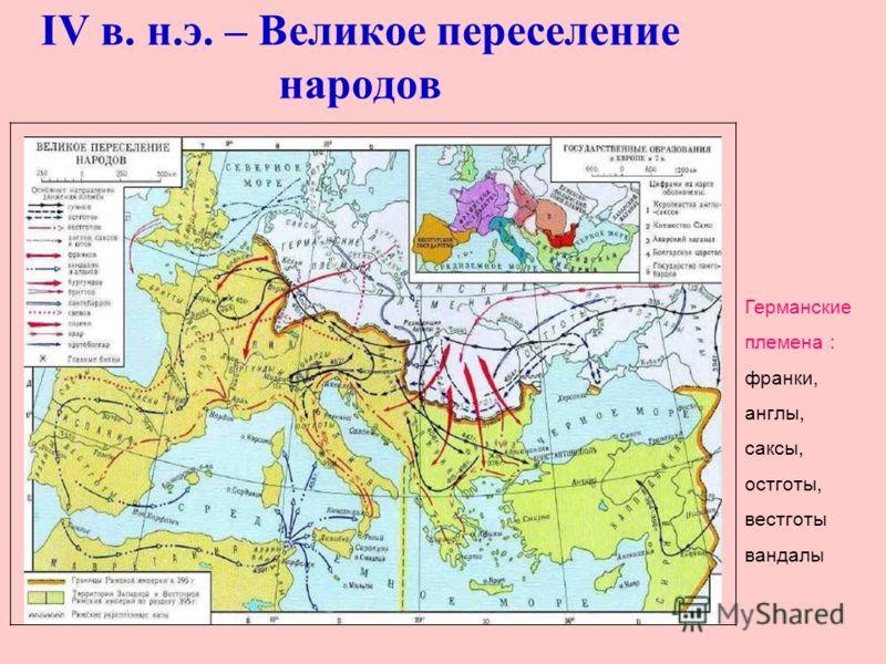 IV в. н.э. – Великое переселение народов Германские племена : франки, англы, саксы, остготы, вестготы вандалы