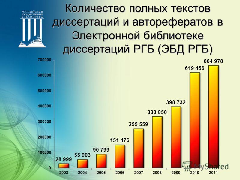 Количество полных текстов диссертаций и авторефератов в Электронной библиотеке диссертаций РГБ (ЭБД РГБ)