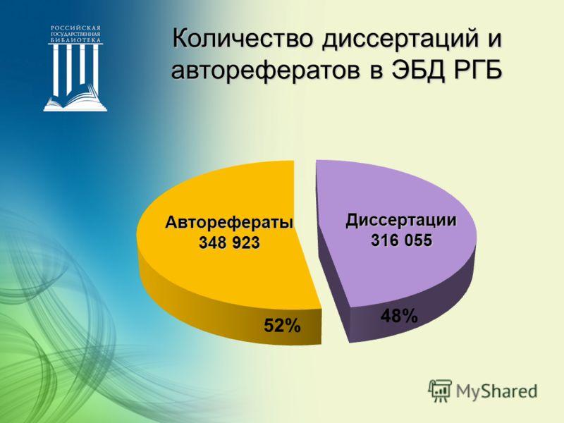 Количество диссертаций и авторефератов в ЭБД РГБ Авторефераты 348 923 Диссертации 316 055 48% 52%