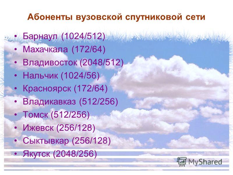 Абоненты вузовской спутниковой сети Барнаул (1024/512) Махачкала (172/64) Владивосток (2048/512) Нальчик (1024/56) Красноярск (172/64) Владикавказ (512/256) Томск (512/256) Ижевск (256/128) Сыктывкар (256/128) Якутск (2048/256)