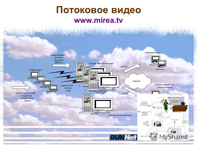 Потоковое видео www.mirea.tv