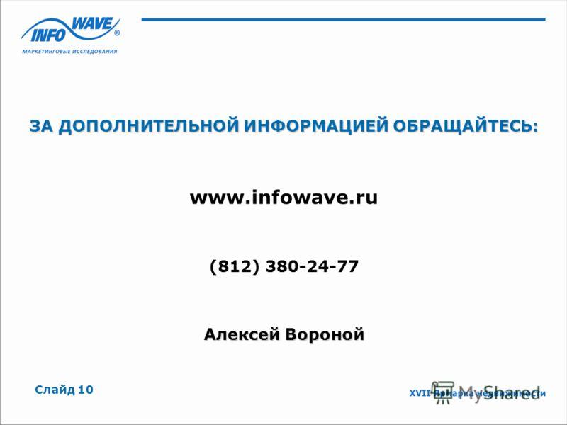 Слайд 10 ЗА ДОПОЛНИТЕЛЬНОЙ ИНФОРМАЦИЕЙ ОБРАЩАЙТЕСЬ: www.infowave.ru (812) 380-24-77 Алексей Вороной