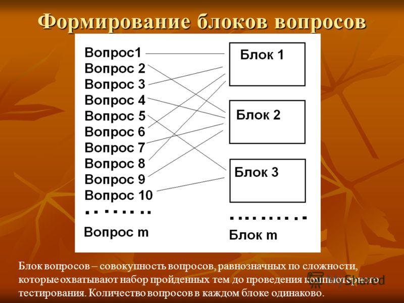 Формирование блоков вопросов Блок вопросов – совокупность вопросов, равнозначных по сложности, которые охватывают набор пройденных тем до проведения компьютерного тестирования. Количество вопросов в каждом блоке одинаково.