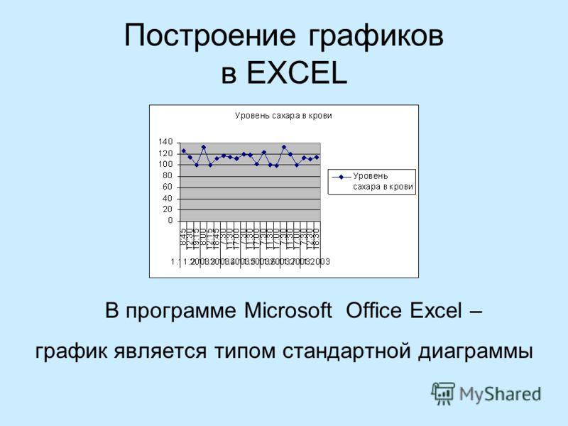 Построение графиков в EXCEL В программе Microsoft Office Excel – график является типом стандартной диаграммы
