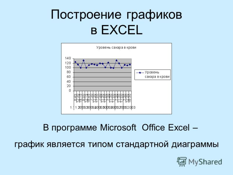 Стандартные Программы Microsoft Office - фото 7