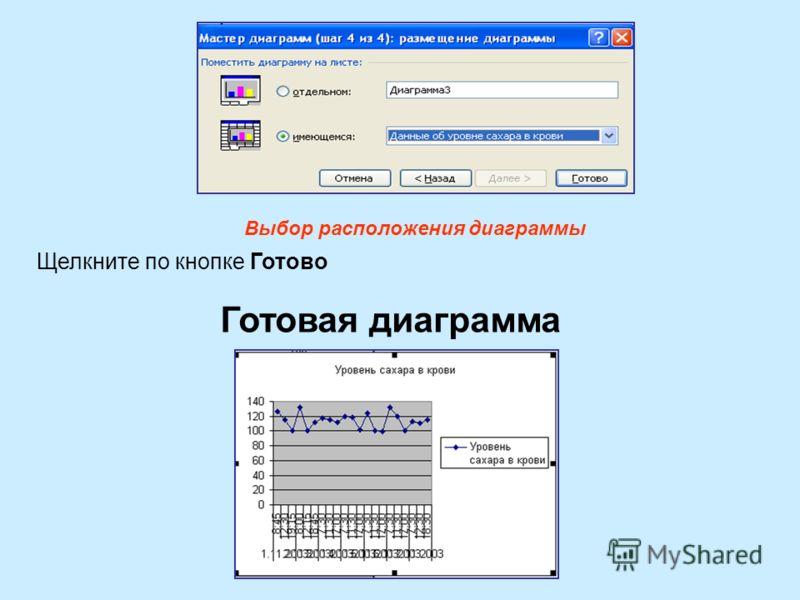 Выбор расположения диаграммы Щелкните по кнопке Готово Готовая диаграмма