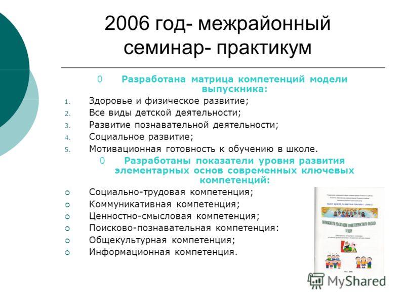 2006 год- межрайонный семинар- практикум 0 Разработана матрица компетенций модели выпускника: 1. Здоровье и физическое развитие; 2. Все виды детской деятельности; 3. Развитие познавательной деятельности; 4. Социальное развитие; 5. Мотивационная готов