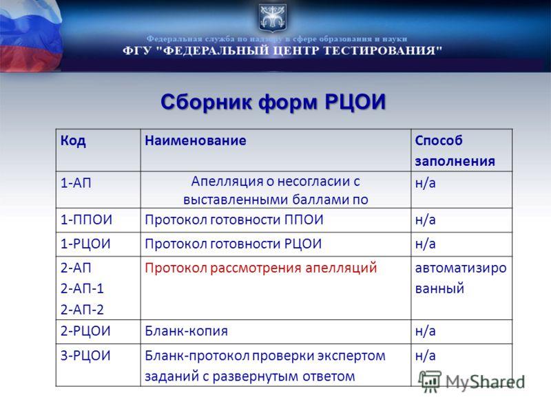 Сборник форм РЦОИ КодНаименование Способ заполнения 1-АП Апелляция о несогласии с выставленными баллами по н/а 1-ППОИПротокол готовности ППОИн/а 1-РЦОИПротокол готовности РЦОИн/а 2-АП 2-АП-1 2-АП-2 Протокол рассмотрения апелляций автоматизиро ванный