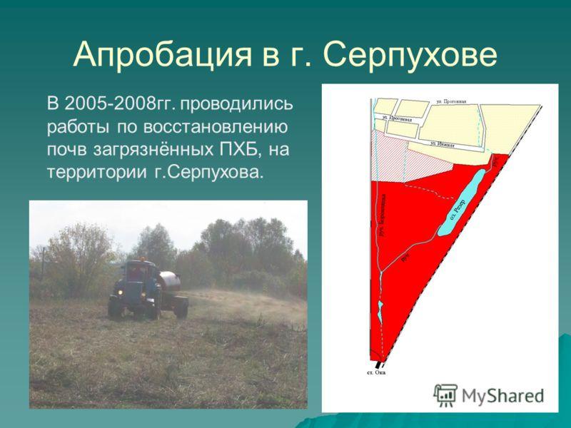 Апробация в г. Серпухове В 2005-2008гг. проводились работы по восстановлению почв загрязнённых ПХБ, на территории г.Серпухова.