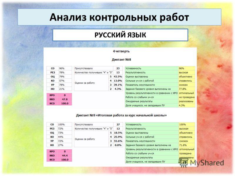 Анализ контрольных работ РУССКИЙ ЯЗЫК