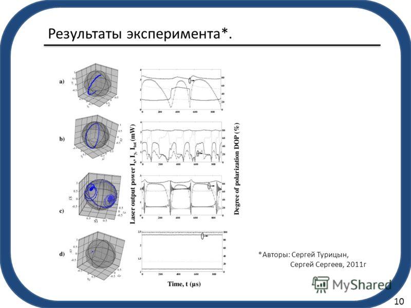 Результаты эксперимента*. 10 *Авторы: Сергей Турицын, Сергей Сергеев, 2011г
