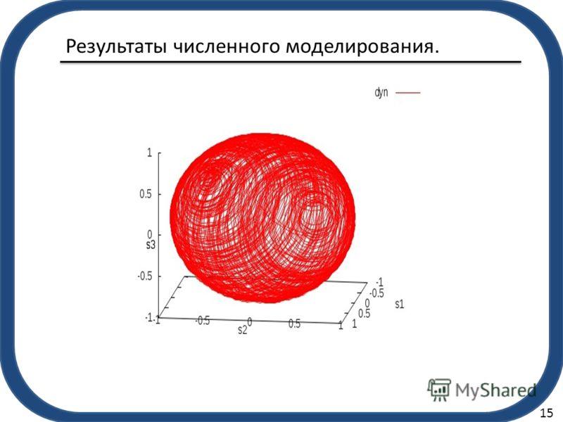 Результаты численного моделирования. 15
