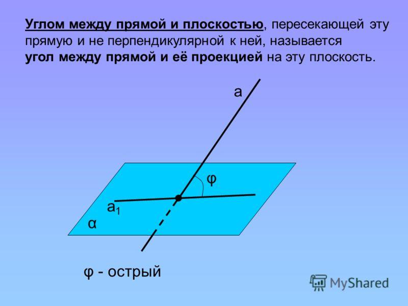 Углом между прямой и плоскостью, пересекающей эту прямую и не перпендикулярной к ней, называется угол между прямой и её проекцией на эту плоскость. α a1a1 a φ φ - острый