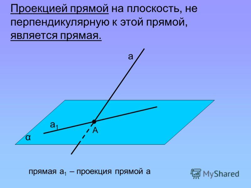Проекцией прямой на плоскость, не перпендикулярную к этой прямой, является прямая. α a1a1 a A прямая a 1 – проекция прямой а