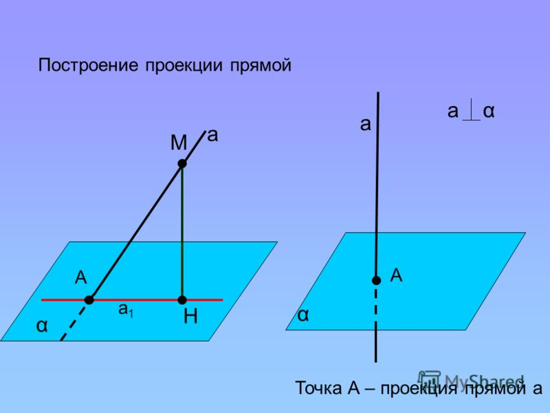 Построение проекции прямой H M α a A а1а1 α a A Точка А – проекция прямой а а α