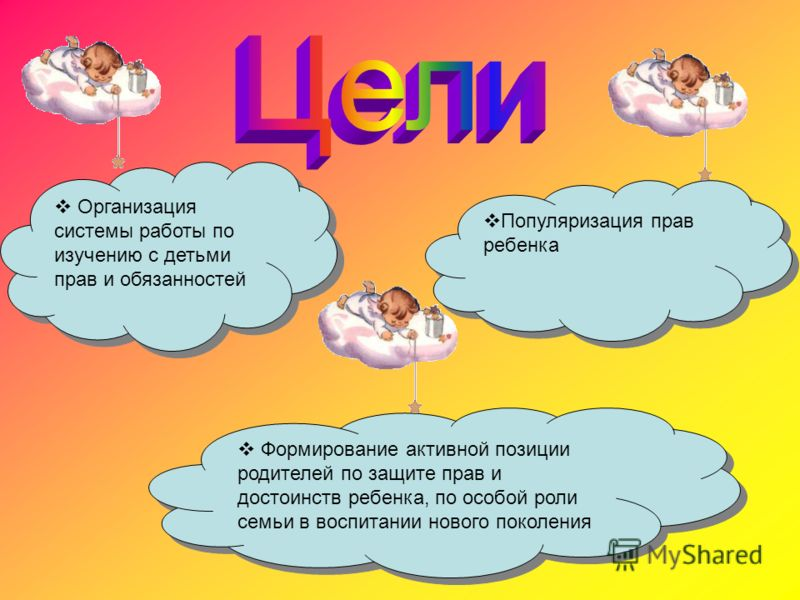 Организация системы работы по изучению с детьми прав и обязанностей Популяризация прав ребенка Формирование активной позиции родителей по защите прав и достоинств ребенка, по особой роли семьи в воспитании нового поколения