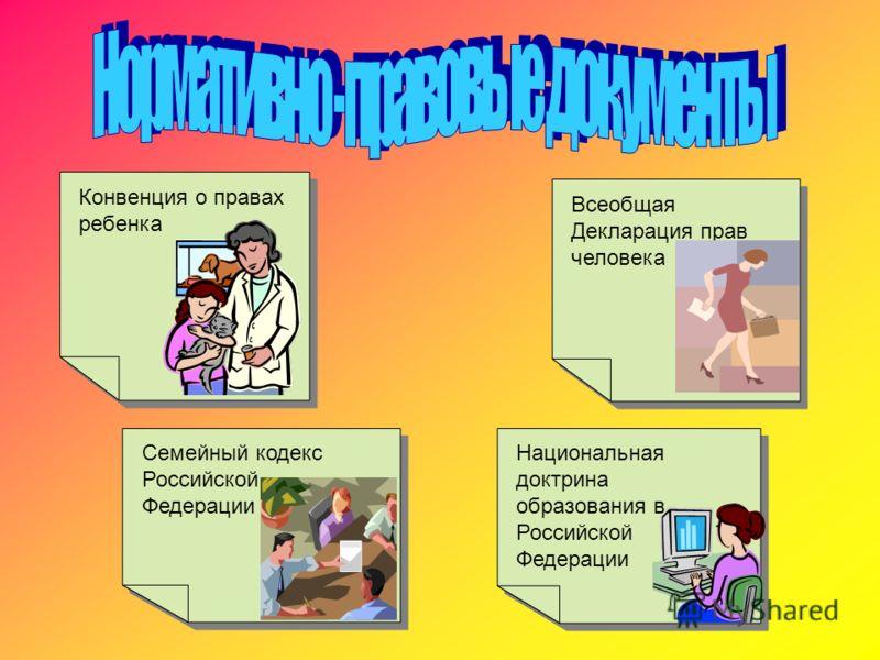 Национальная доктрина образования в Российской Федерации Семейный кодекс Российской Федерации Всеобщая Декларация прав человека Конвенция о правах ребенка