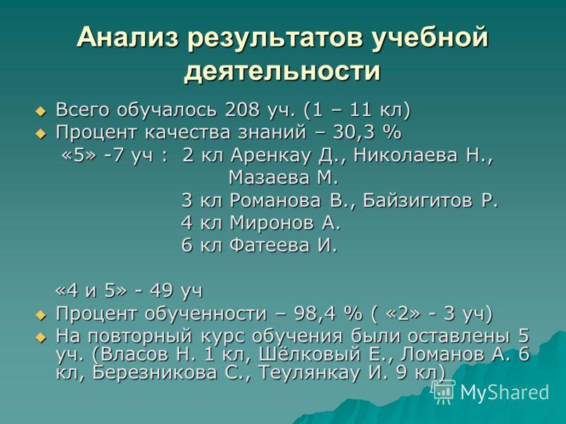 Анализ результатов учебной деятельности Всего обучалось 208 уч. (1 – 11 кл) Всего обучалось 208 уч. (1 – 11 кл) Процент качества знаний – 30,3 % Процент качества знаний – 30,3 % «5» -7 уч : 2 кл Аренкау Д., Николаева Н., «5» -7 уч : 2 кл Аренкау Д.,