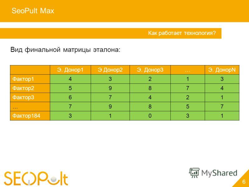 SeoPult Max 6 Услуга «Персональный менеджер» Как работает технология? Э. Донор1Э Донор2Э. Донор3…Э. ДонорN Фактор143213 Фактор259874 Фактор367421 …79857 Фактор18431031 Вид финальной матрицы эталона: