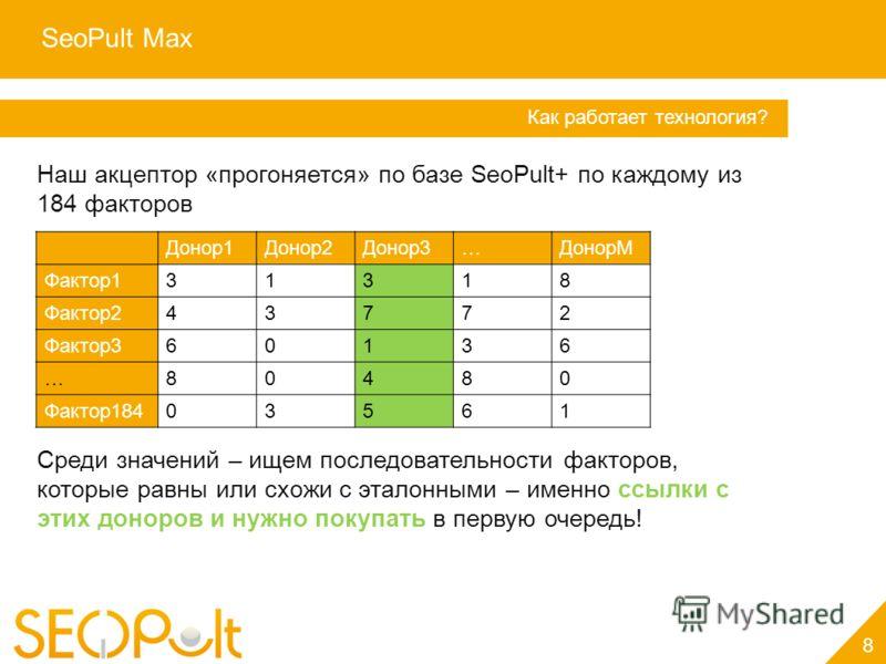 SeoPult Max 8 Услуга «Персональный менеджер» Как работает технология? Донор1Донор2Донор3…ДонорM Фактор131318 Фактор243772 Фактор360136 …80480 Фактор18403561 Наш акцептор «прогоняется» по базе SeoPult+ по каждому из 184 факторов Среди значений – ищем
