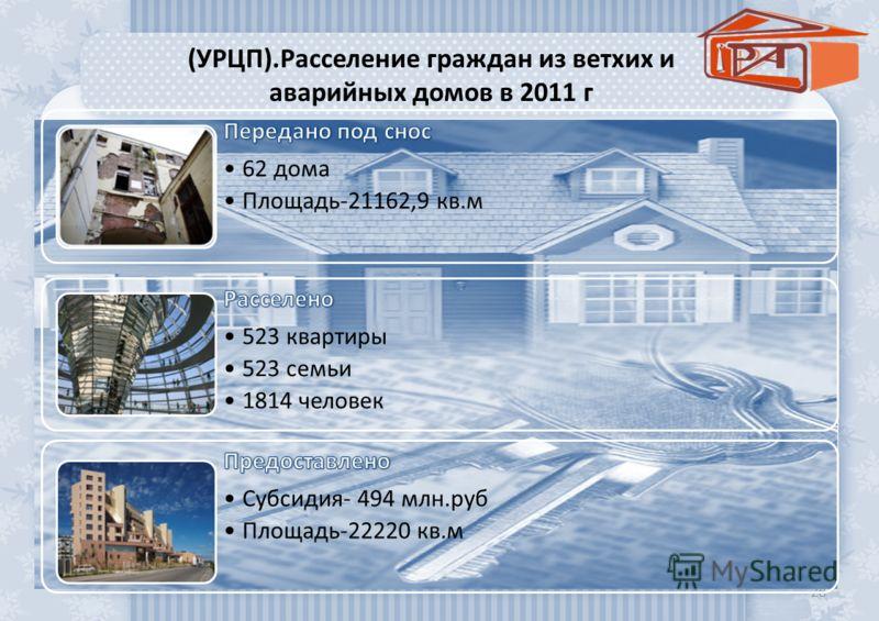 28 (УРЦП).Расселение граждан из ветхих и аварийных домов в 2011 г