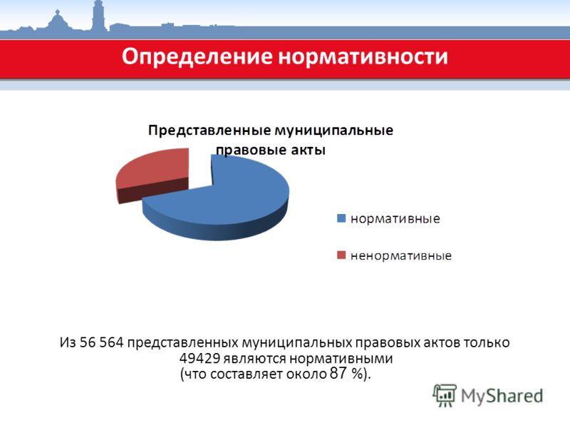 Определение нормативности Из 56 564 представленных муниципальных правовых актов только 49429 являются нормативными (что составляет около 87 %).