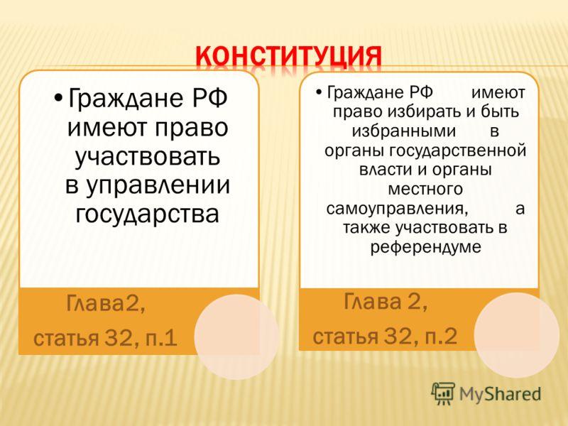 Граждане РФ имеют право участвовать в управлении государства Глава2, статья 32, п.1 Граждане РФ имеют право избирать и быть избранными в органы государственной власти и органы местного самоуправления, а также участвовать в референдуме Глава 2, статья